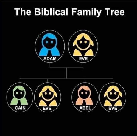 adam and eve family tree