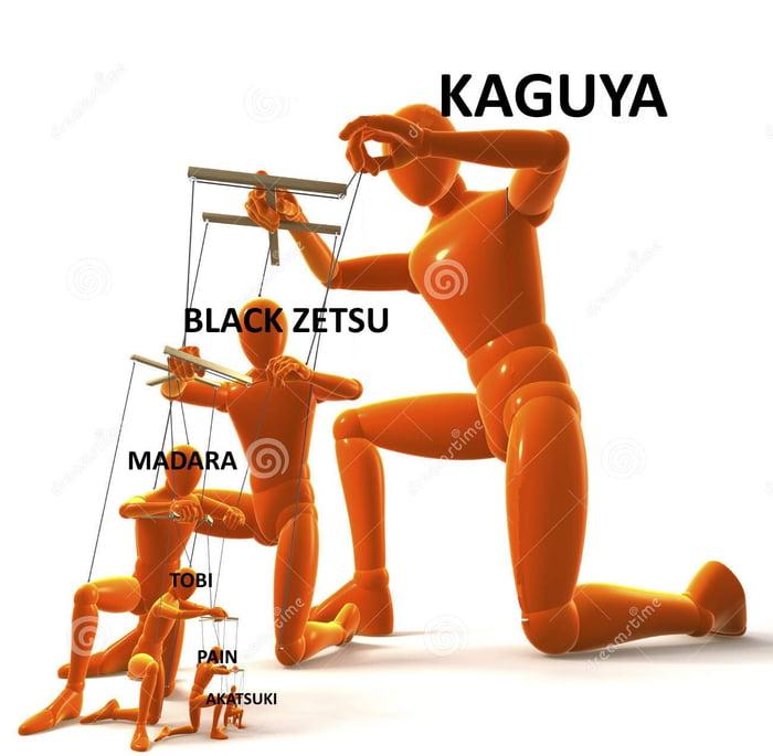 Naruto villains in a nutshell