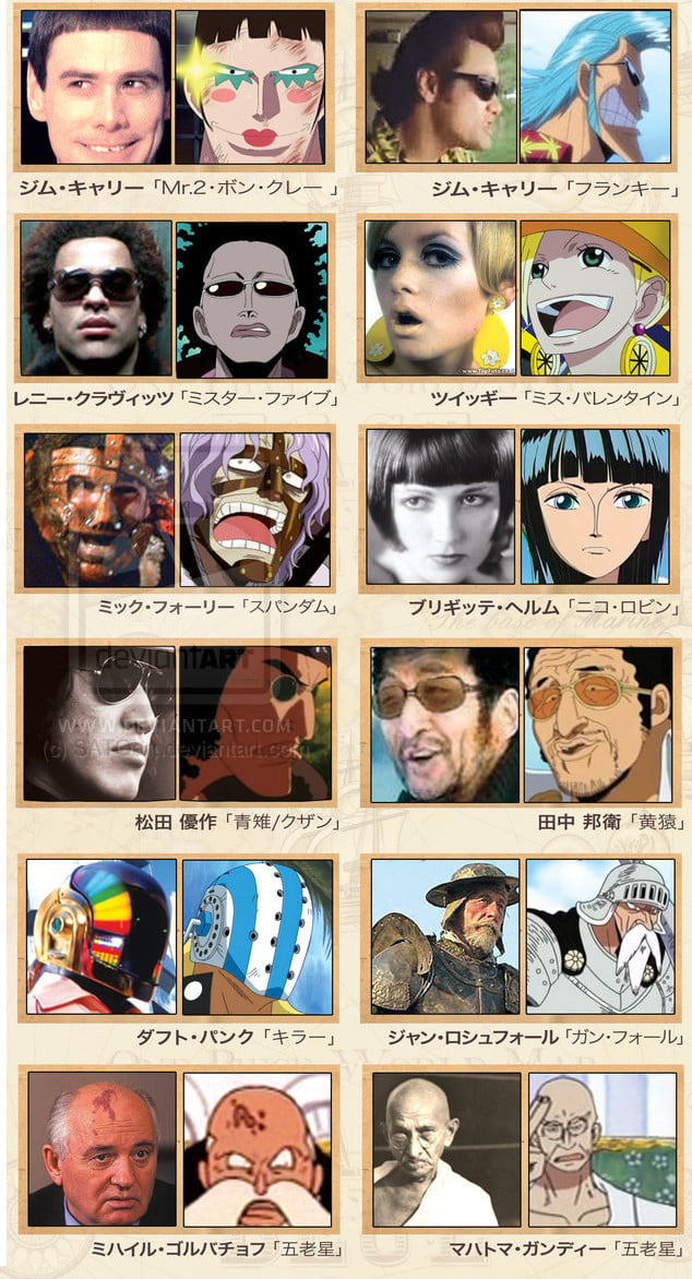 One Piece characters and their real life inspiration part 2