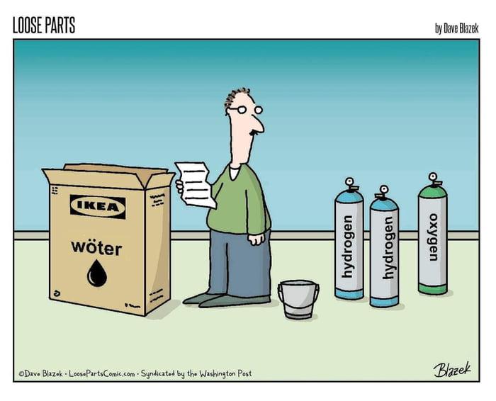 H2O by IKEA