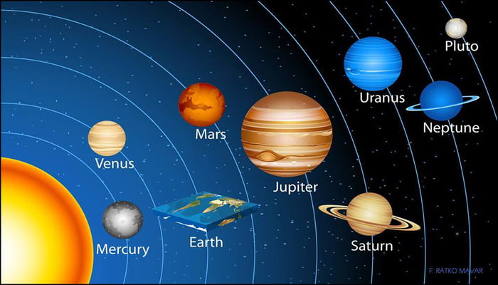 Solar System (not drawn to scale)