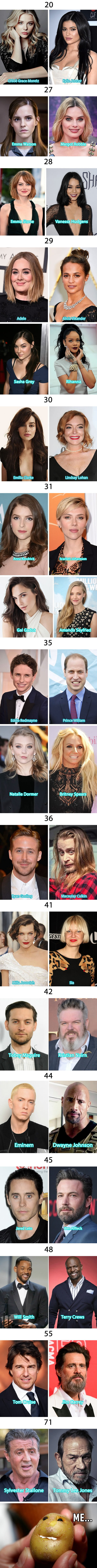 18 Pairs Of Celebrities That Are Surprisingly At The Same Age