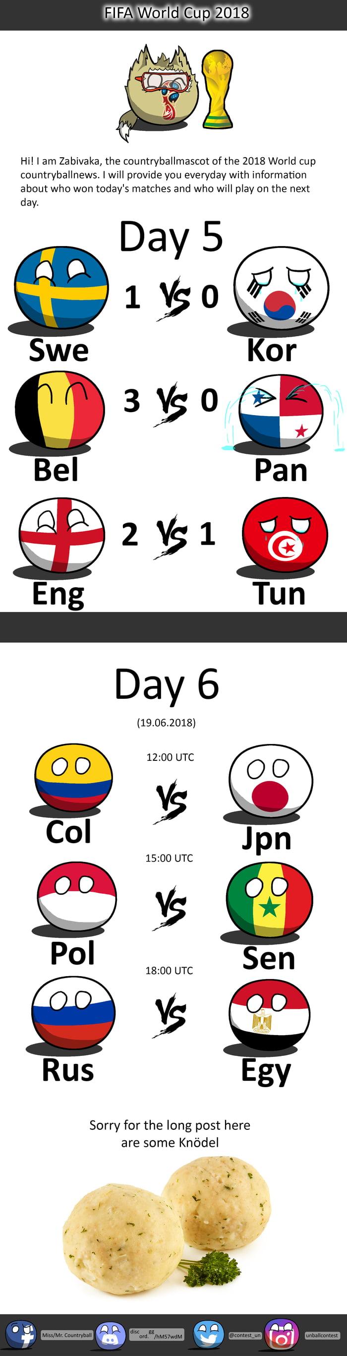 Countryballnews - world cup day 5