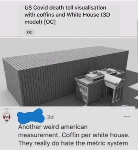 Usa measurements