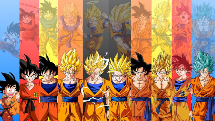 What's your favourite Dragon Ball/Z/GT/Super character and why??