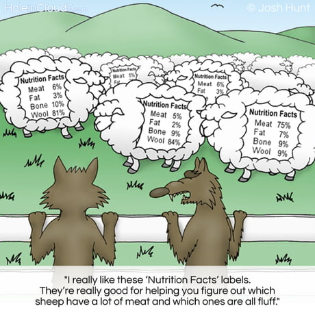 Comics Not everyone uses nutrition labels the same