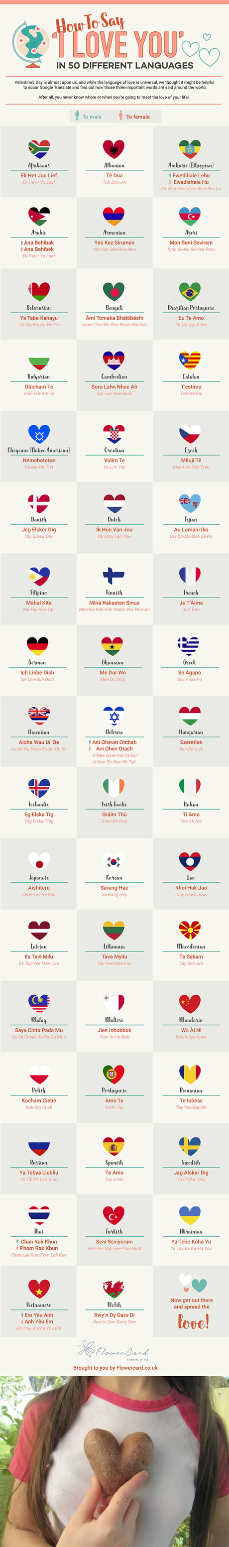 how to write i love you in 50 different languages