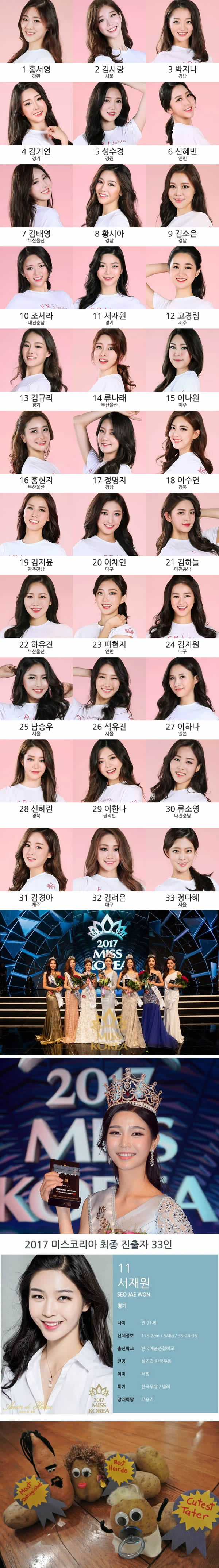 Meet contestants and 'Miss Korea 2017' Seo Jae Won. They all look the same to me