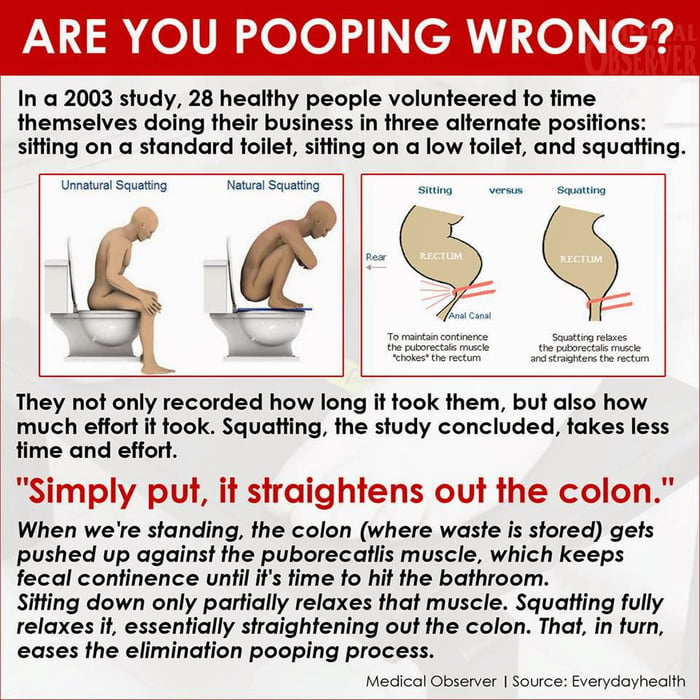 Are You Pooping Wrong?