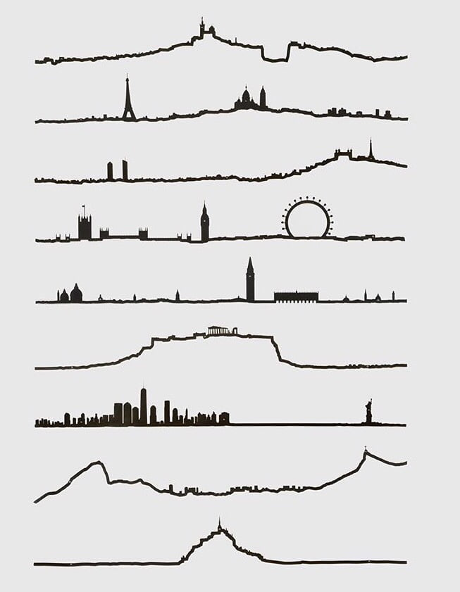 Can you name these cities silhouettes ?