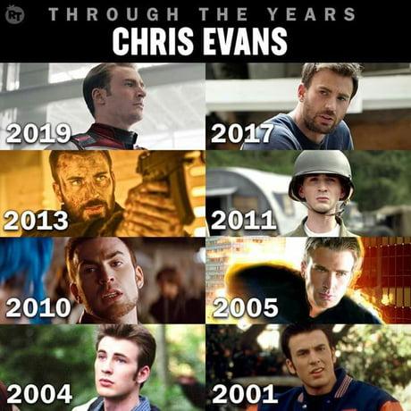 Happy Birthday Chris Evans Meme Generator