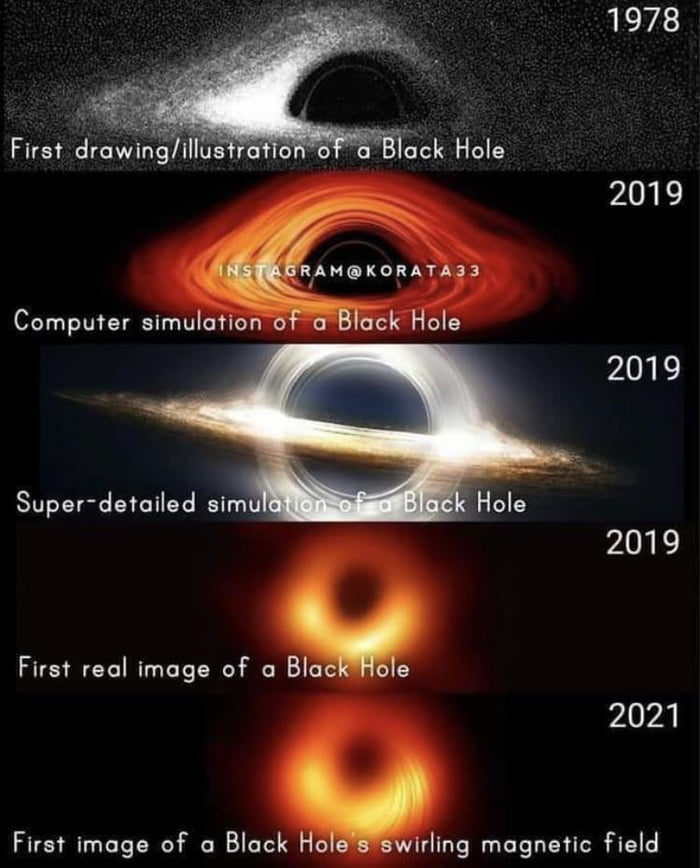 Pictures of a Black Hole