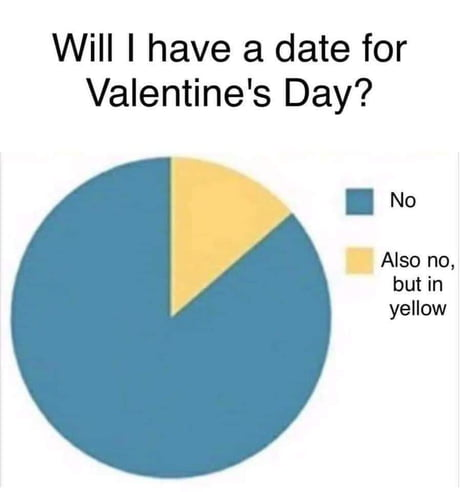My romantic life story...