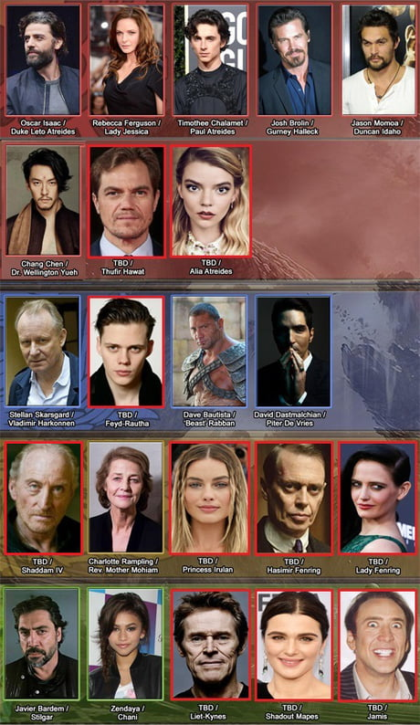 Tried To Fill In The Blanks In The Dune 2020 Cast Boxed In Red Any Better Ideas Names In Comments If Needed 9gag