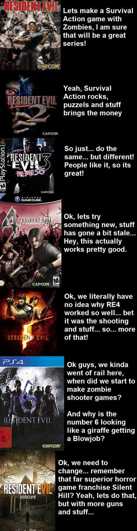 Evolution of Resident Evil Games