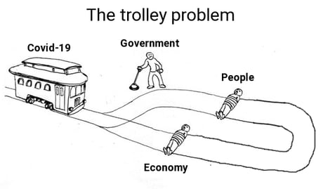 Trolley problem of Covid-19