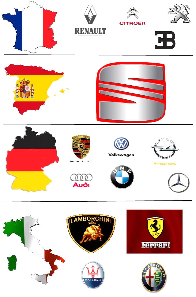 Countries and cars