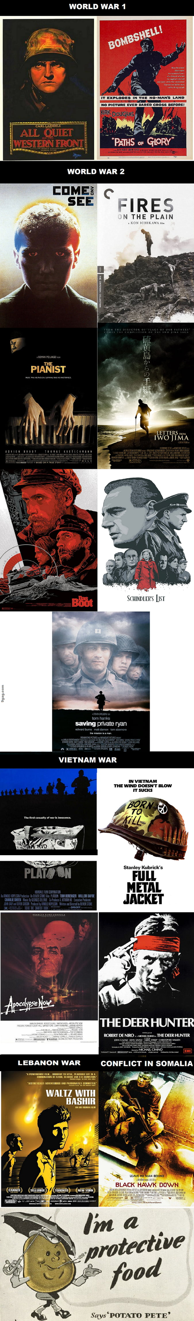 List of some best war movies of all time!