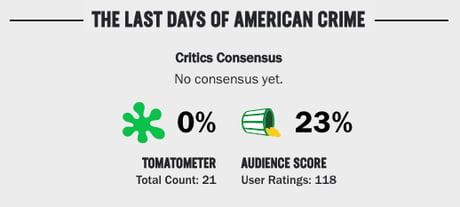New Netflix Heist Movie Scores Rare 0 On Rotten Tomatoes 9gag