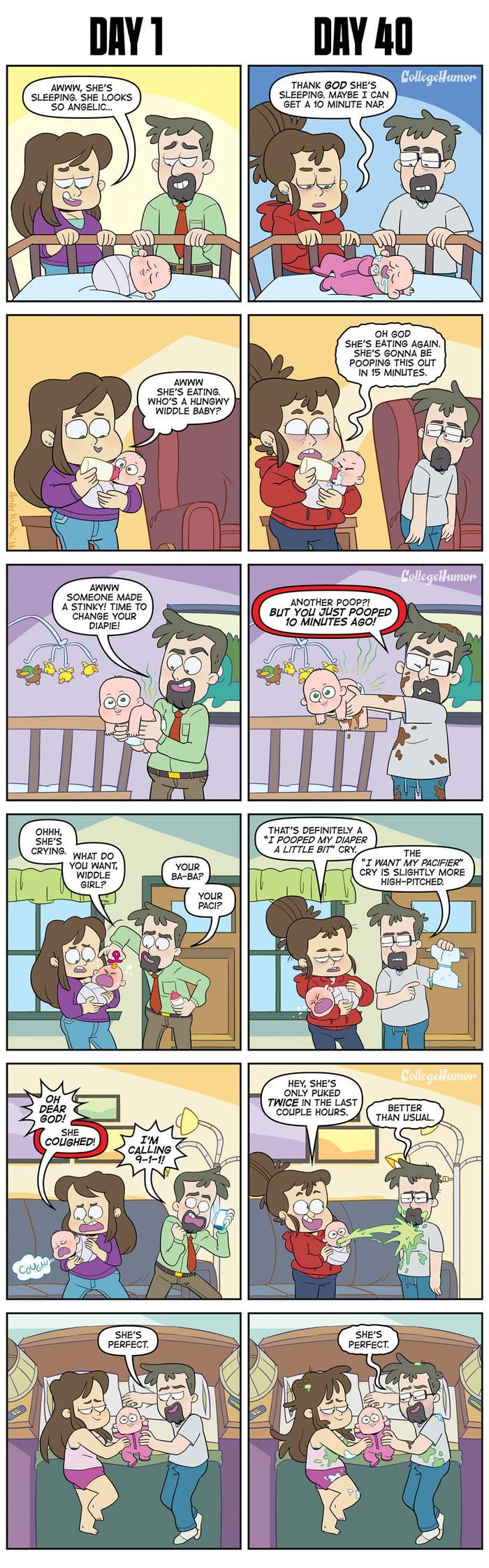 New Baby: Day 1 vs Day 40