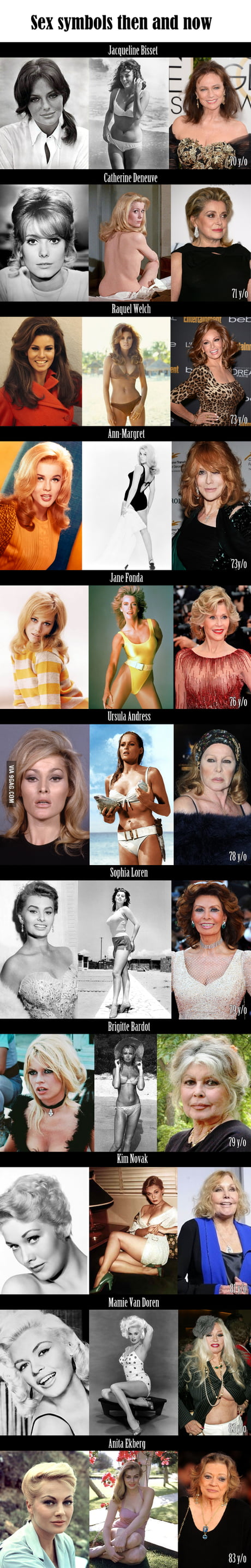 Sex symbols then and now (2014)