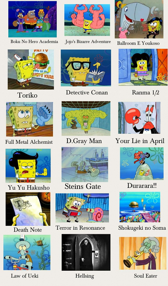 Spongebob as Anime pt. 2