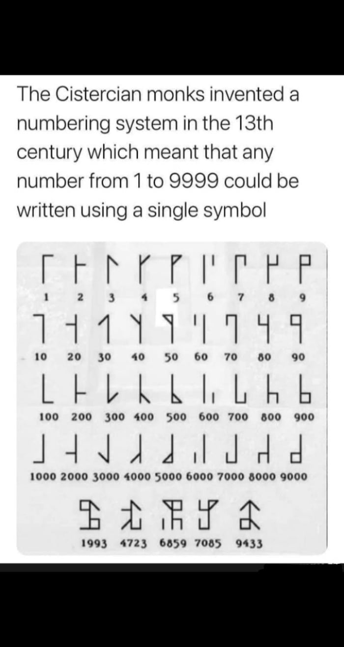 Numbering system that can go to 9999 within the space of a single character