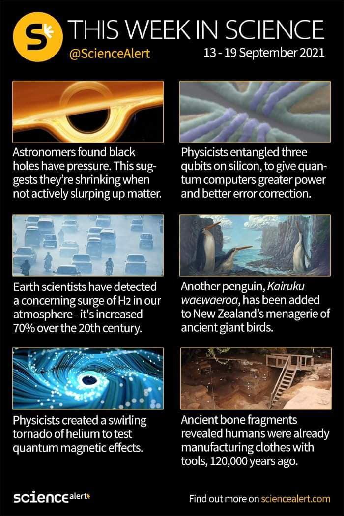 Weekly science by science alert