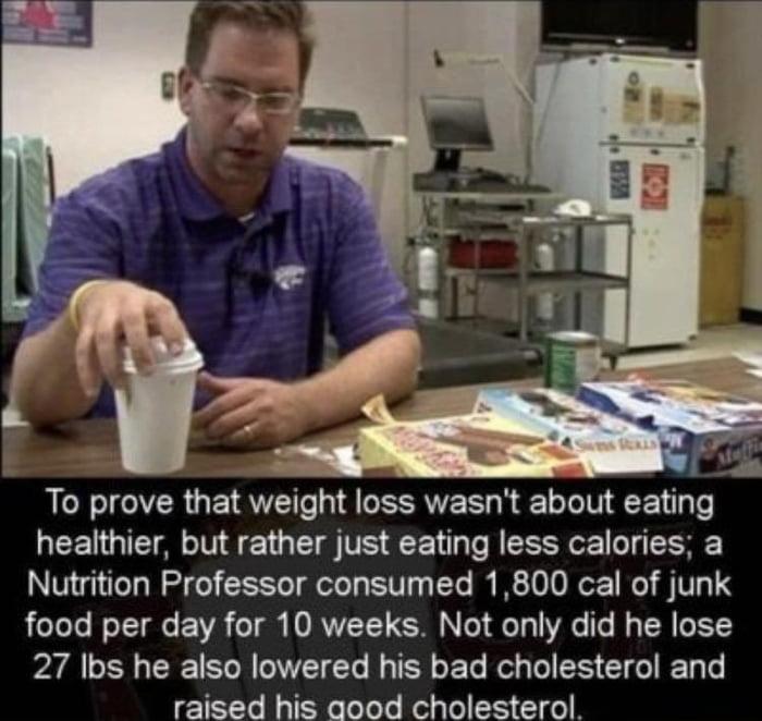 Madlad Nutritionist