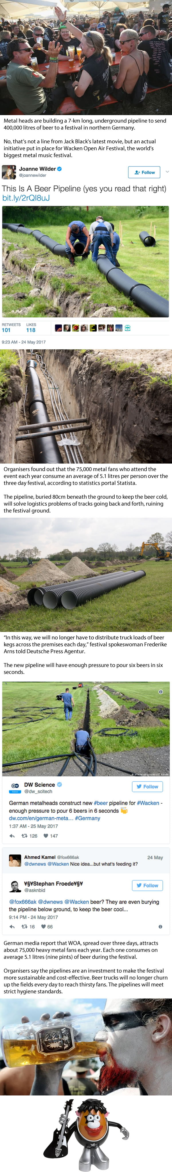 Germany's Wacken hard rock festival builds 7-km beer pipeline to deliver 400,000 litres of beer