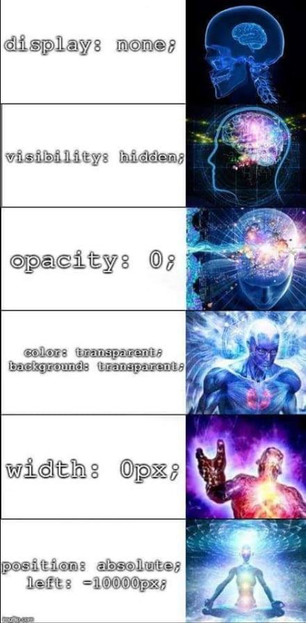 Html is a programing language