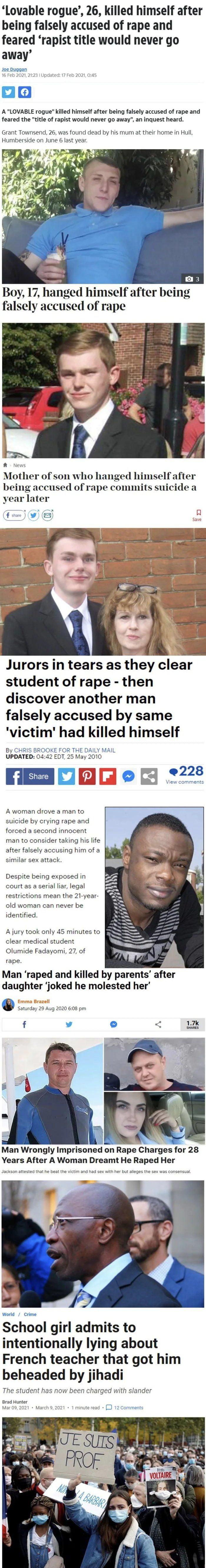 Believe ALL WOMEN