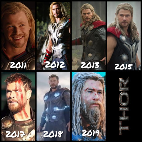 Evolution Of Thor 2011 2019 9gag