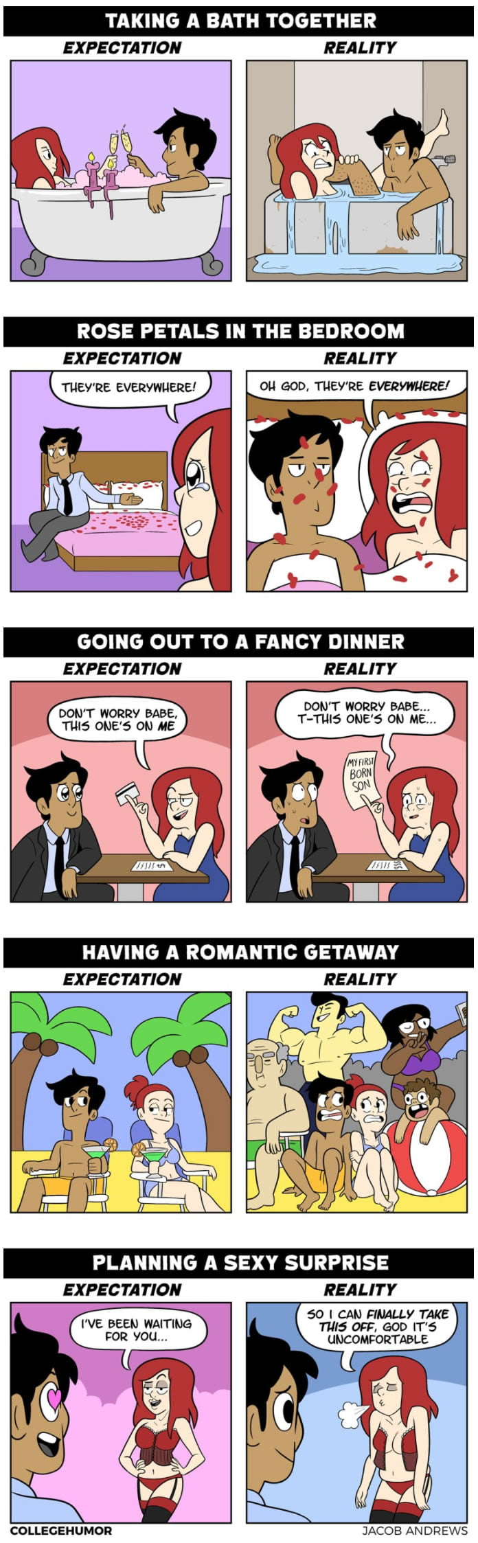 Being Romantic: Expectation vs Reality