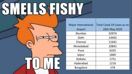 Best 30 Fishy Fun On 9gag