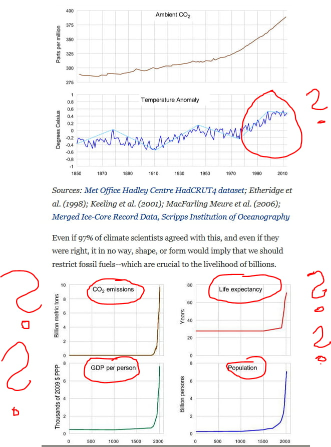 And people are really dumb enough to fall for this shit? Like seriously? I mean, if you compare with NASA's temperature graph you know this is biased. But you should sense bs when they compare co2 concentration with life expectancy, ecnomony growth and population.