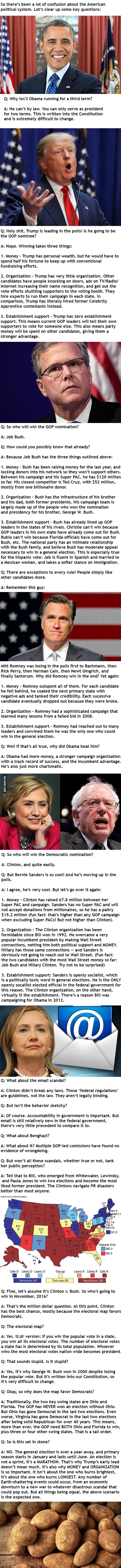 9GAG American Politics Primer