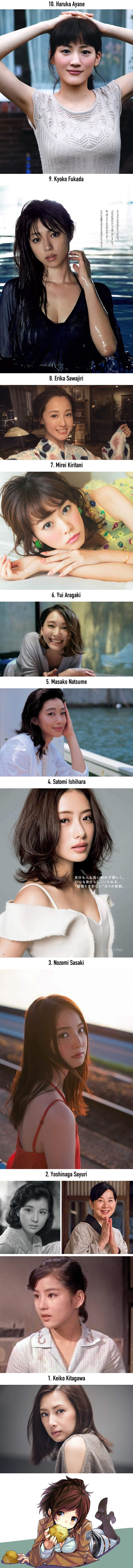 A poll has been done in Japan and revealed the most beautiful Japanese female celebrity