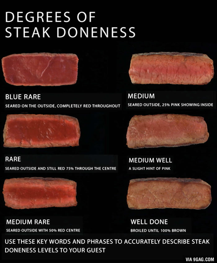 I like my steak blue rare or rare. what about you?
