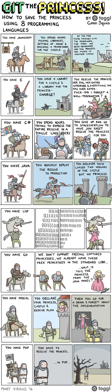 Saving a princess with programming!