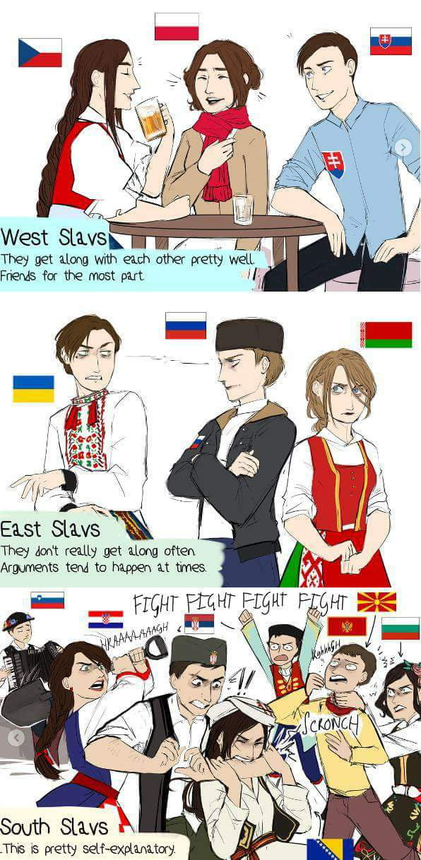 Slavs described in one picture