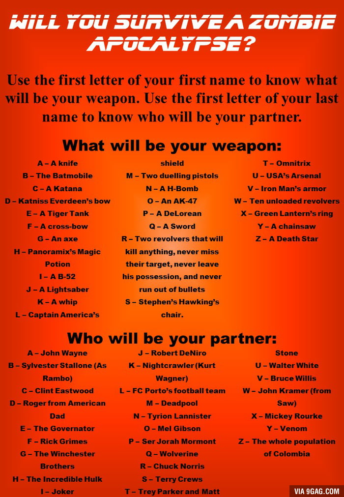 An axe and Mel Gibson... you?
