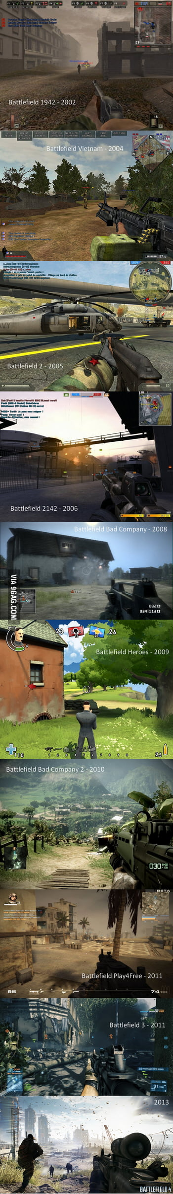 Graphic evolution of Battlefield