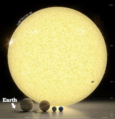 The Solar System to Scale 1