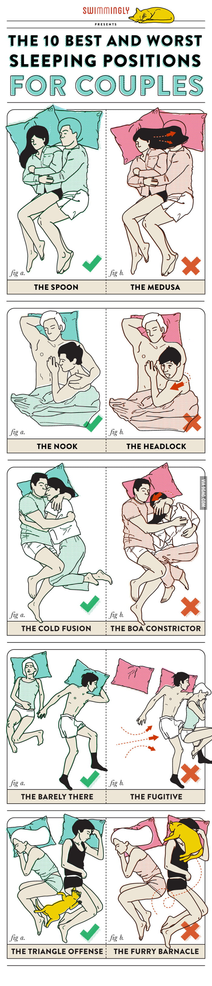 Sleep position.