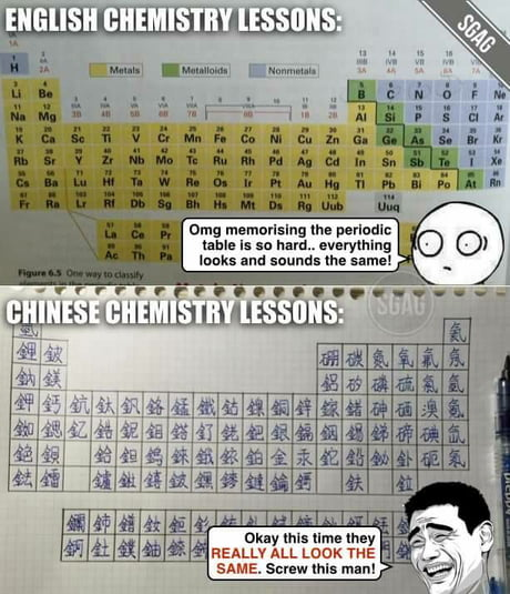 If you think chemistry is difficult , try Chinese version.