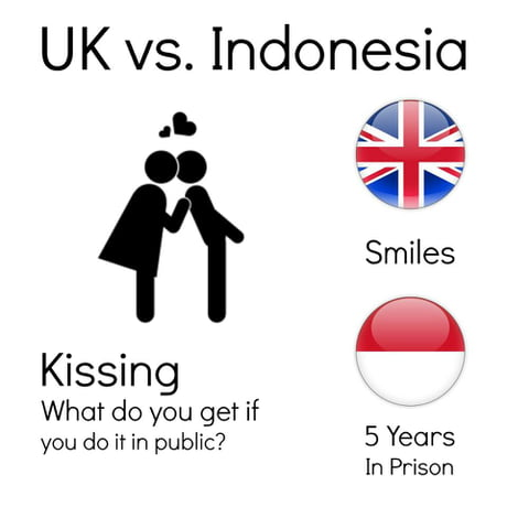 Now you know how it feels in Indonesia.