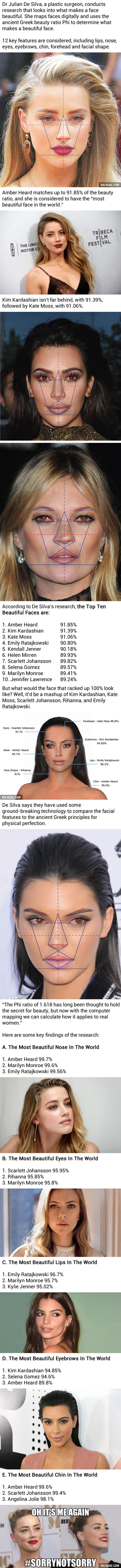Top 10 Most Beautiful Faces According To Science