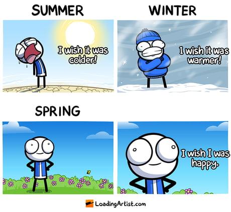 Feelings right now