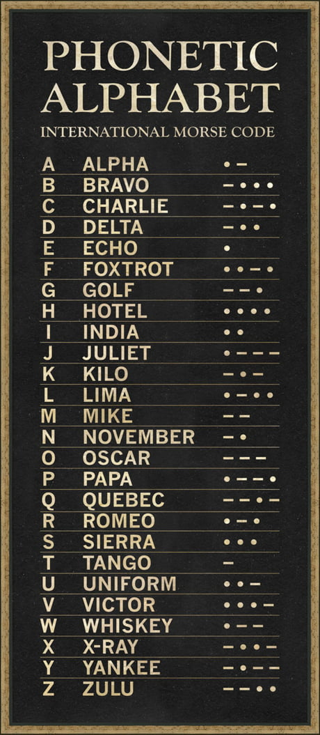 The International Morse Code And Phonetic Alphabet 9gag